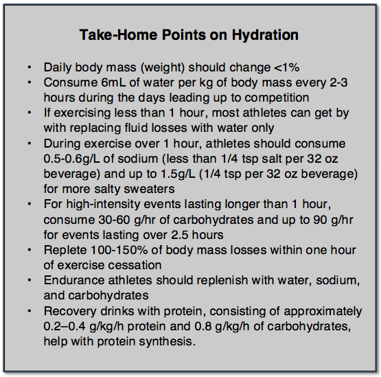 Hydration Take Home Points