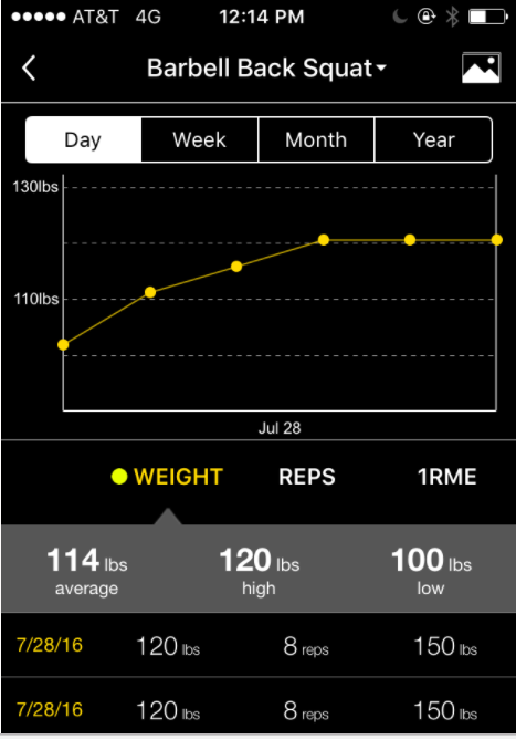 Exercise History graph