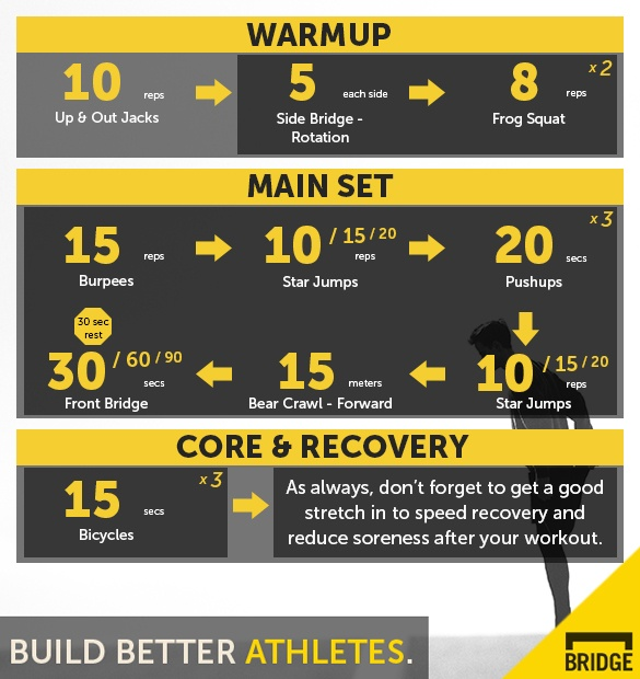 Bodyweight Metabolic Circuit