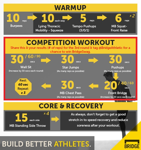 Competition Workout #2