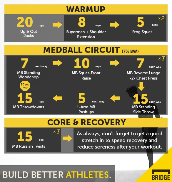 MedBall Power Superset
