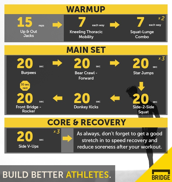 Full Body Power Superset