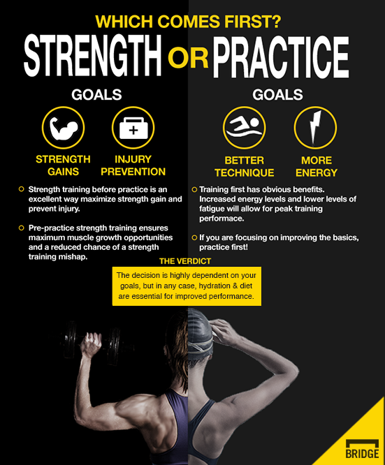 strength_or_practice